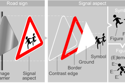 Road signs: Definition of technical terms for graphicalcomponents