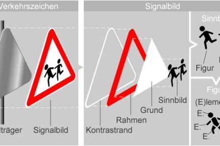 Verkehrszeichen: Benennungen für graphischeKomponenten
